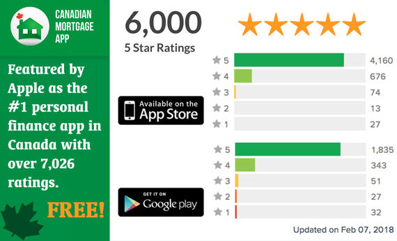 THE CANADIAN MORTGAGE APP RATINGS